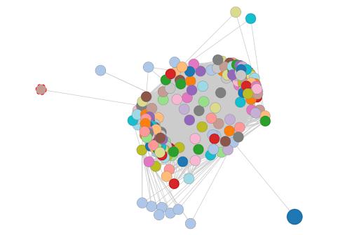 osint investigation visualization